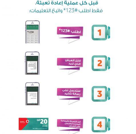 عروض وباقات اس تي سي STC السعودية stc.com.sa