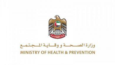 """""""الصحة"""" تجري 157,461 فحصا ضمن خططها لتوسيع نطاق الفحوصات وتكشف عن 1,227 إصابة جديدة بفيروس كورونا المستجد و1,542 حالة شفاء وحالتي وفاة خلال الساعات الـ 24 الماضية"""