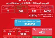 صورة 5155 تلقوا اللقاح اليوم.. «الصحة»: رصد 637 إصابة جديدة بكورونا وتعافي 809 حالات