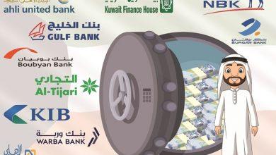 «كورونا» تزيد مدخرات الكويتيين في البنوك
