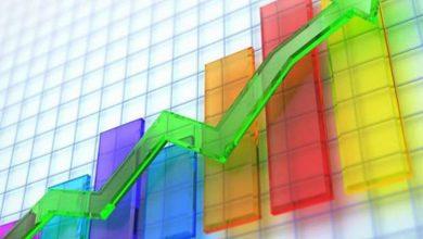 صورة ارتفاع معنويات الأسواق مدفوعة بتزايد التوقعات بحدوث تعافي اقتصادي