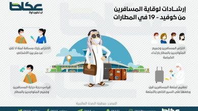 إرشادات لوقاية المسافرين من «كوفيد-19» في المطارات - أخبار السعودية
