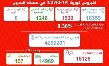 «الصحة»: تسجيل 1539 إصابة جديدة بـ «كورونا» وتعافي 1246 حالة