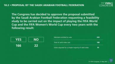 «فيفا» يوافق على دراسة مقترح السعودية بإقامة كأس العالم كل عامين - أخبار السعودية