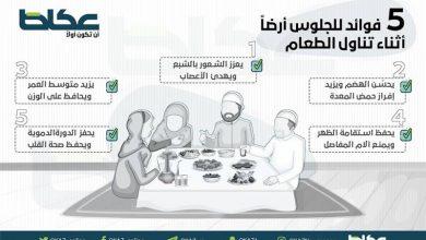 5 فوائد للجلوس أرضاً أثناء تناول الطعام