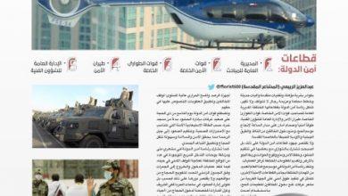 بسلام آمنين.. رئاسة أمن الدولة صمام أمان وعزيمة لا تتوقف - أخبار السعودية