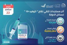 """""""الصحة"""" تعلن تقديم  104,101  جرعة من لقاح """"كوفيد-19"""" خلال الـ 24 ساعة الماضية.. والإجمالي حتى اليوم 19,653,364"""