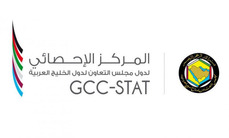 الكويت الأولى خليجياً في الشفاء من «كوفيد 19»
